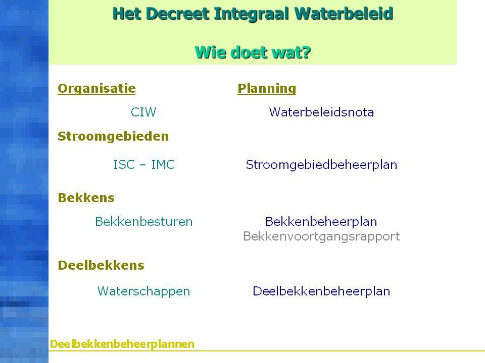 Het Decreet Integraal Waterbeleid Wie doet wat