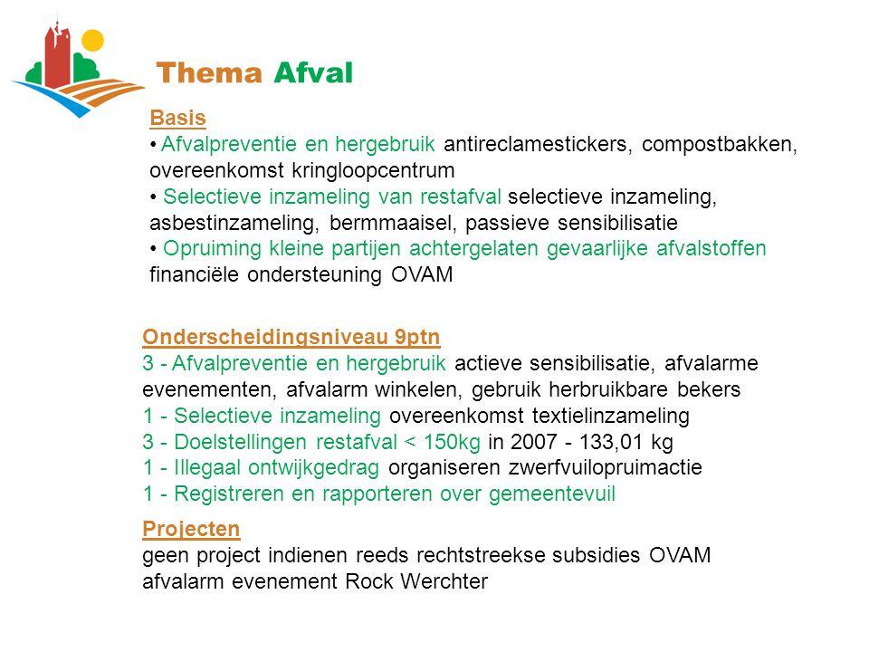 Thema Afval Basis. Afvalpreventie en hergebruik antireclamestickers, compostbakken, overeenkomst kringloopcentrum.