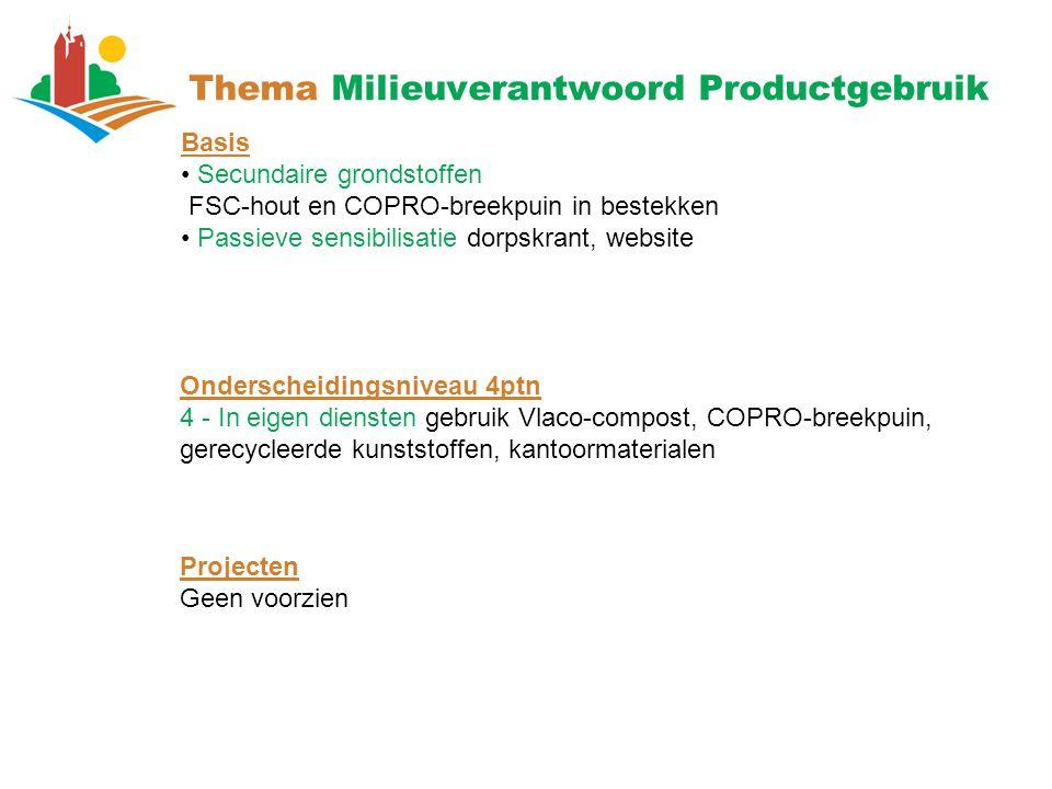 Thema Milieuverantwoord Productgebruik