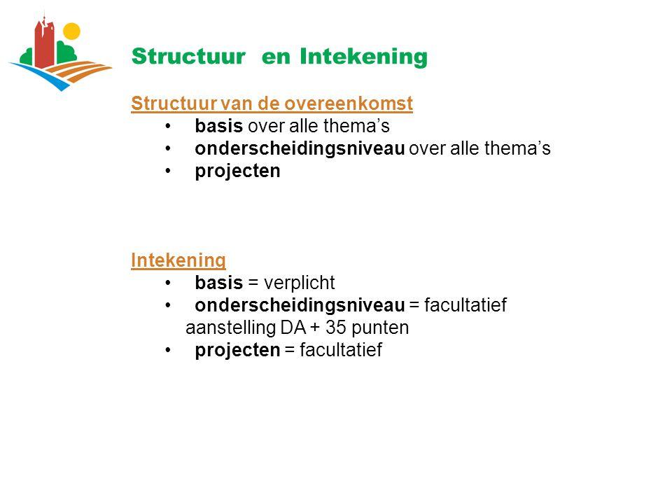 Structuur en Intekening