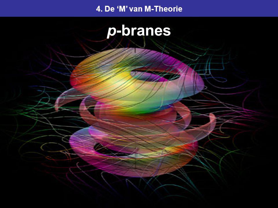4. De 'M' van M-Theorie p-branes