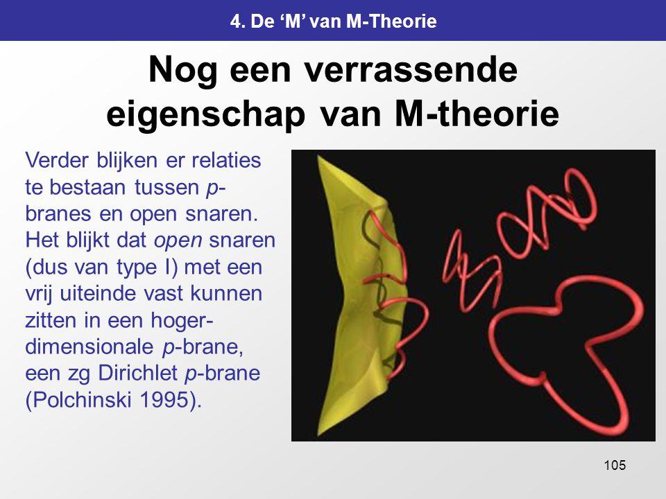 Nog een verrassende eigenschap van M-theorie