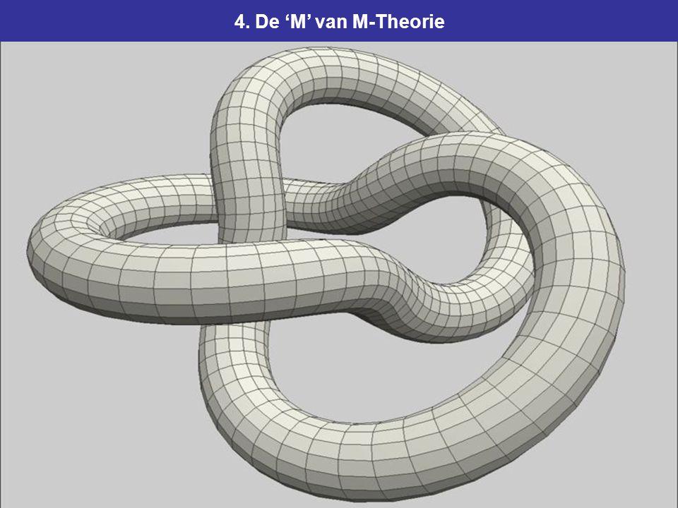 4. De 'M' van M-Theorie