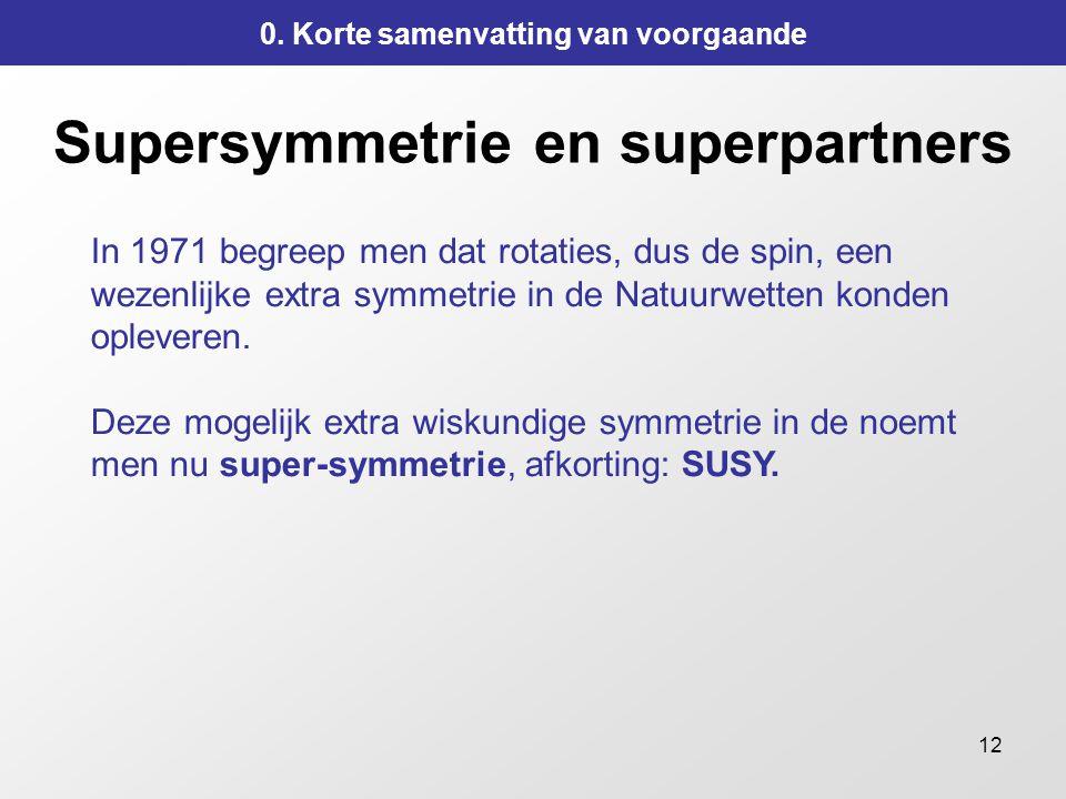 Supersymmetrie en superpartners