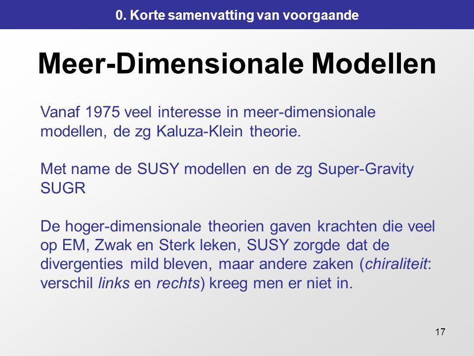 Meer-Dimensionale Modellen
