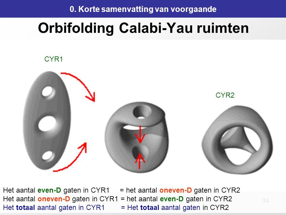 Orbifolding Calabi-Yau ruimten