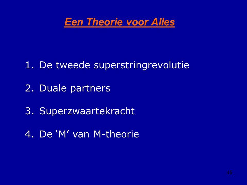 Een Theorie voor Alles De tweede superstringrevolutie Duale partners
