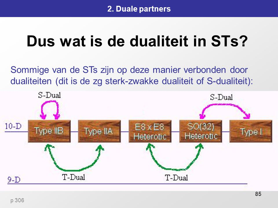 Dus wat is de dualiteit in STs