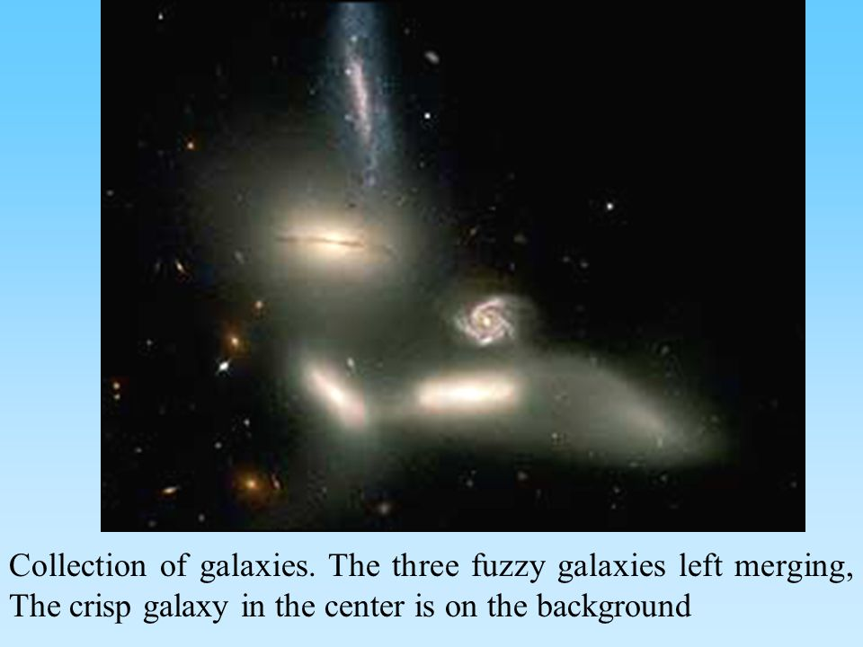 Collection of galaxies