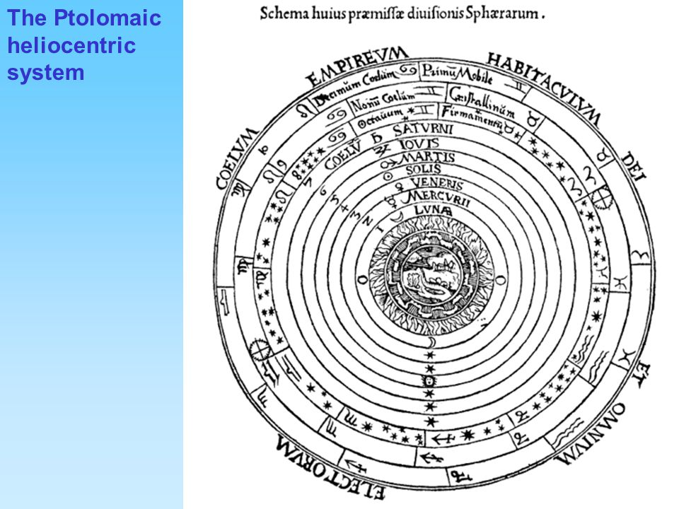 The Ptolomaic heliocentric system