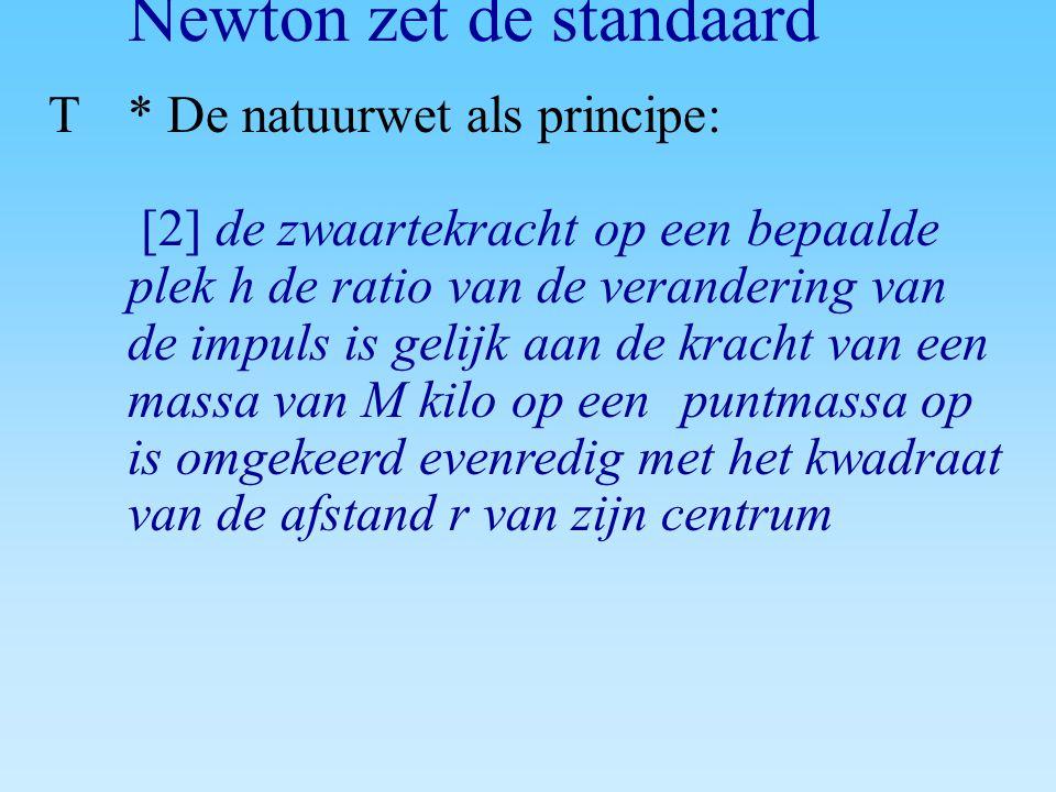 Newton zet de standaard