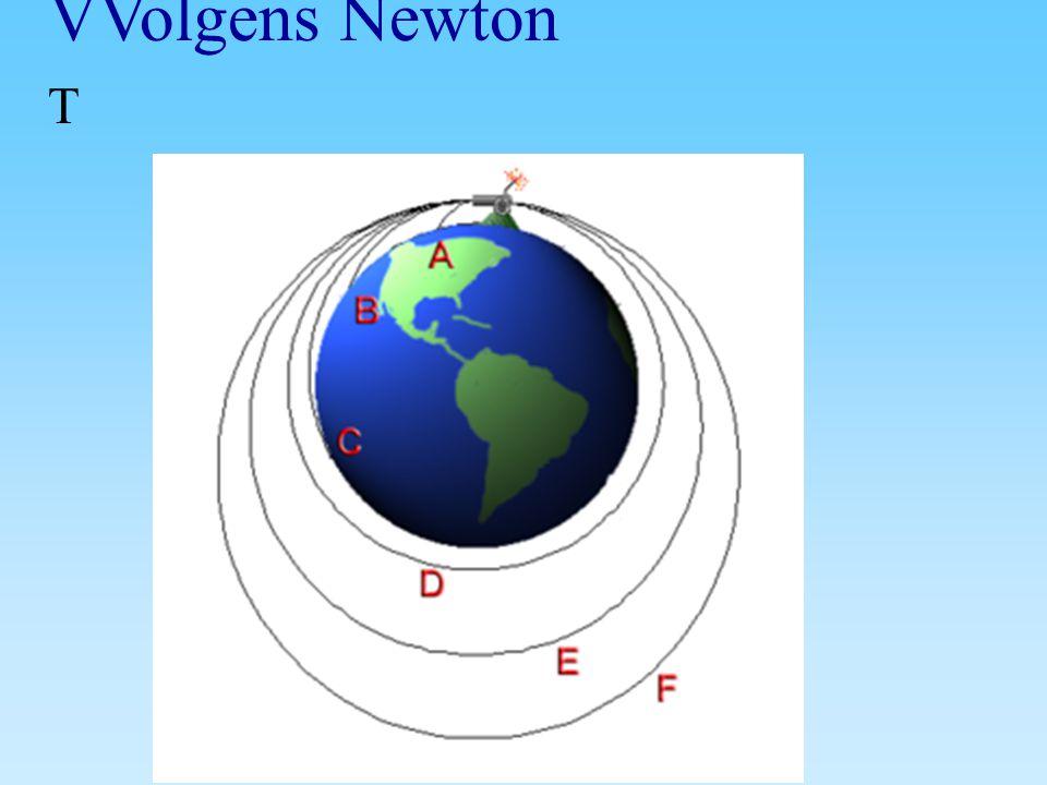 VVolgens Newton T