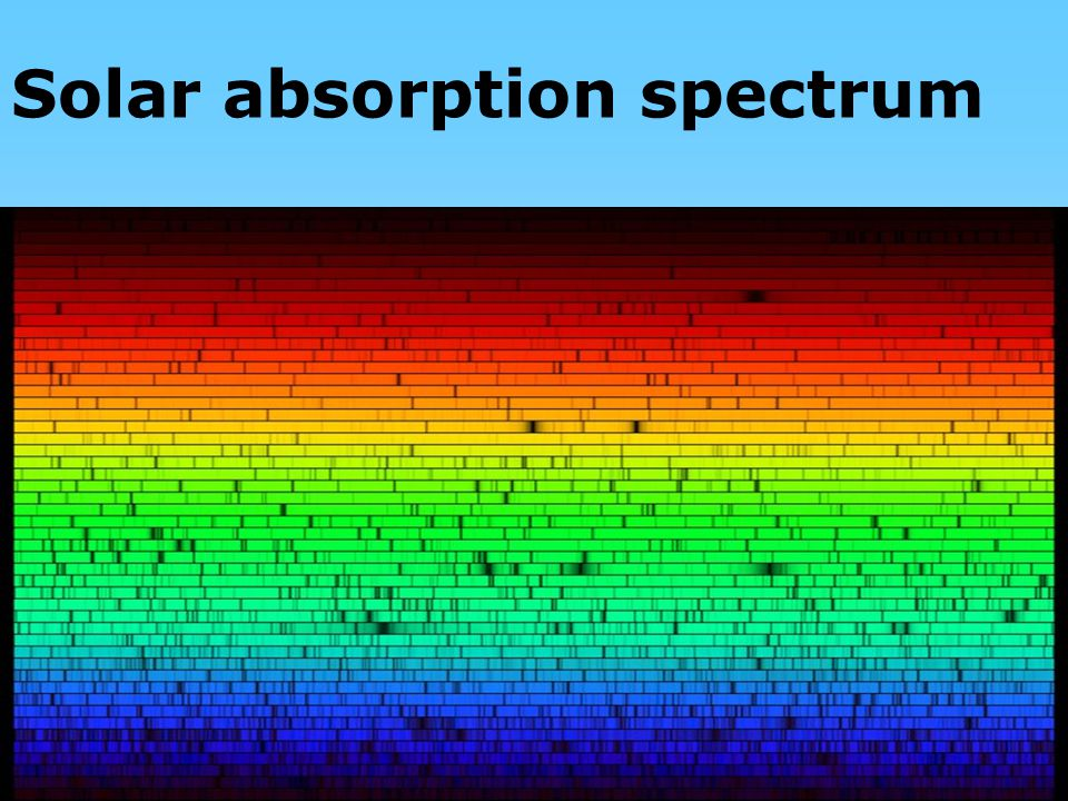Solar absorption spectrum