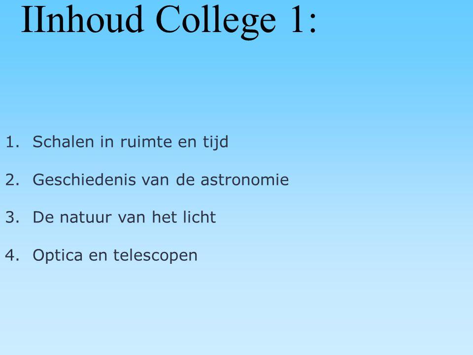 IInhoud College 1: Schalen in ruimte en tijd