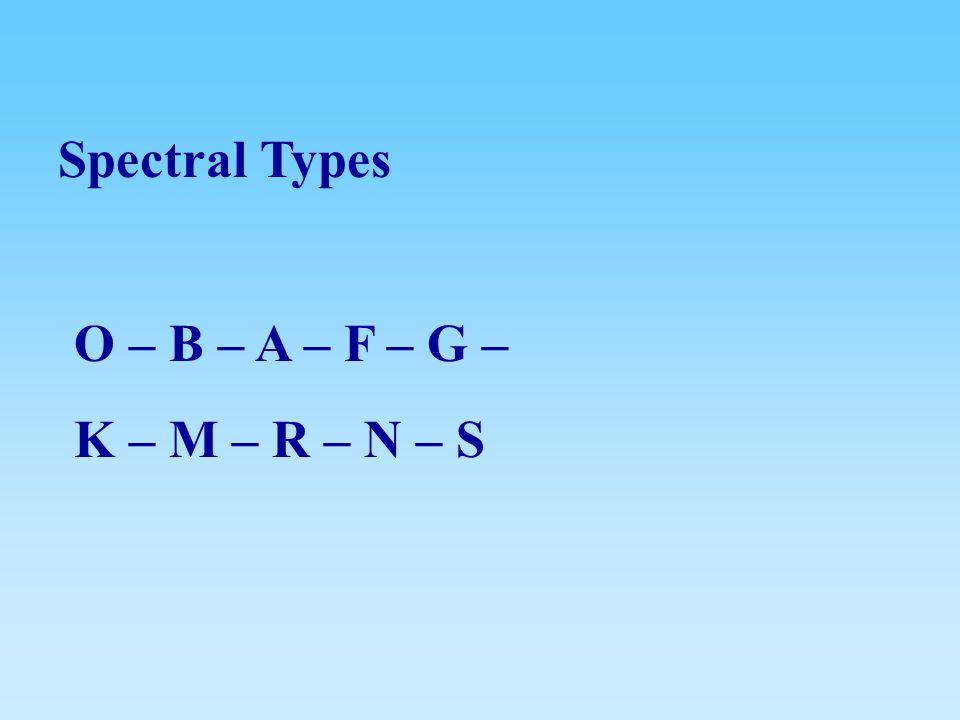 Spectral Types O – B – A – F – G – K – M – R – N – S