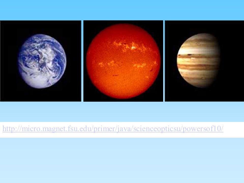 http://micro.magnet.fsu.edu/primer/java/scienceopticsu/powersof10/