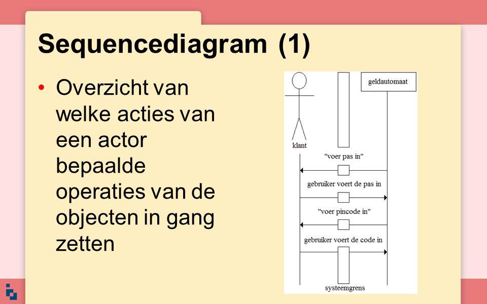 Sequencediagram (1) Overzicht van welke acties van een actor bepaalde operaties van de objecten in gang zetten.