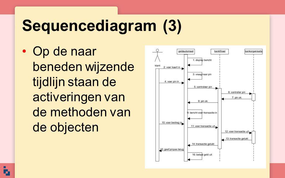 Sequencediagram (3) Op de naar beneden wijzende tijdlijn staan de activeringen van de methoden van de objecten.