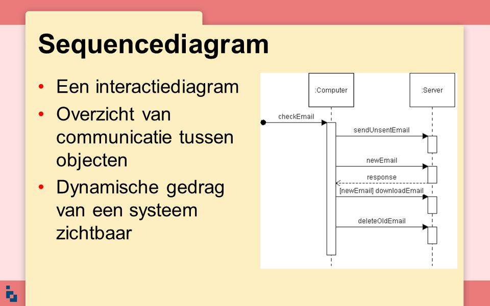 Sequencediagram Een interactiediagram