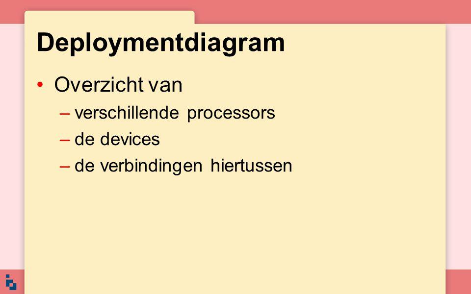 Deploymentdiagram Overzicht van verschillende processors de devices