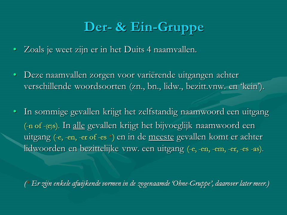 Der- & Ein-Gruppe Zoals je weet zijn er in het Duits 4 naamvallen.