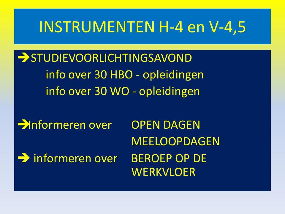 INSTRUMENTEN H-4 en V-4,5 STUDIEVOORLICHTINGSAVOND