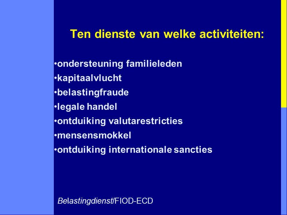 Ten dienste van welke activiteiten: