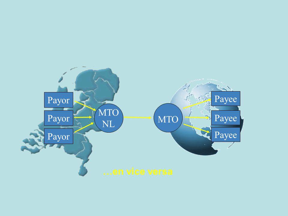 Payor Payee MTO NL MTO Payor Payee Payor Payee …en vice versa