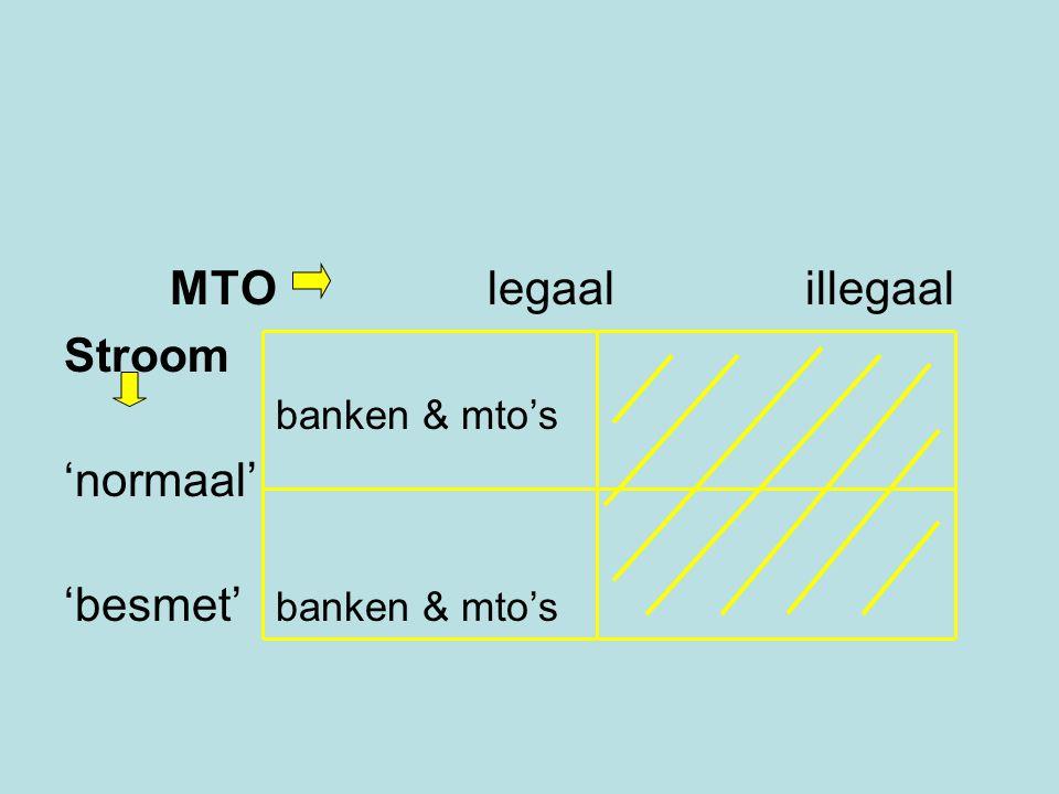 MTO legaal illegaal Stroom banken & mto's 'normaal' 'besmet' banken & mto's