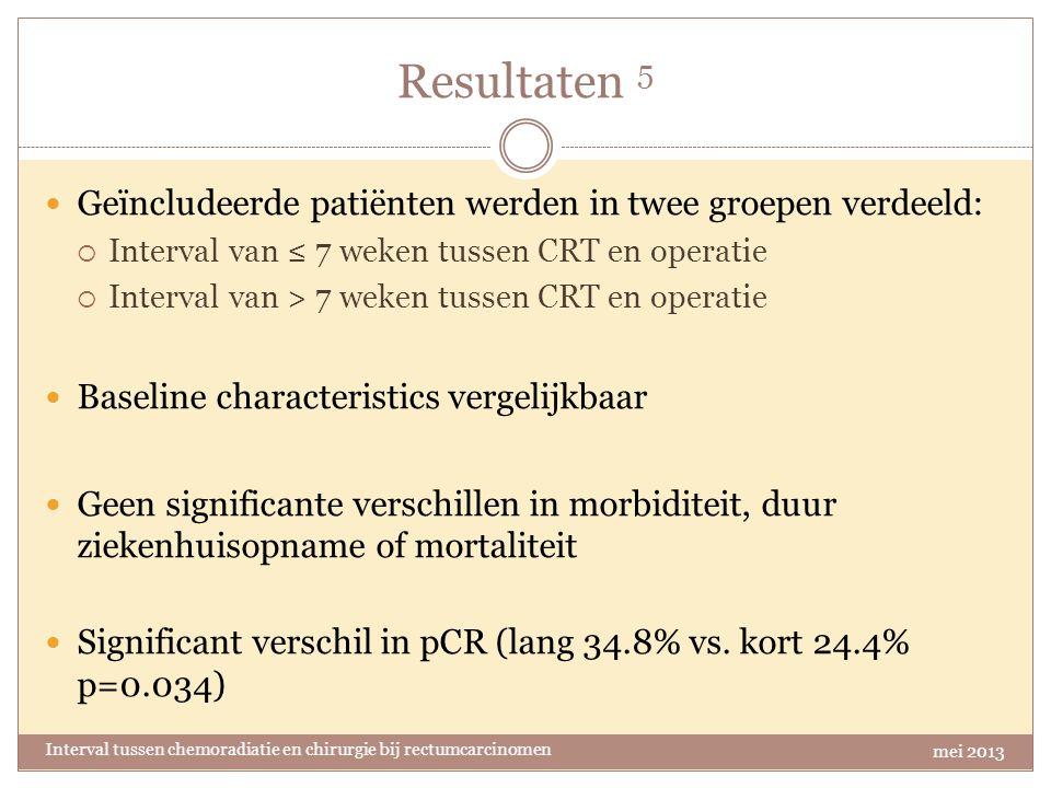 Resultaten 5 Geïncludeerde patiënten werden in twee groepen verdeeld: