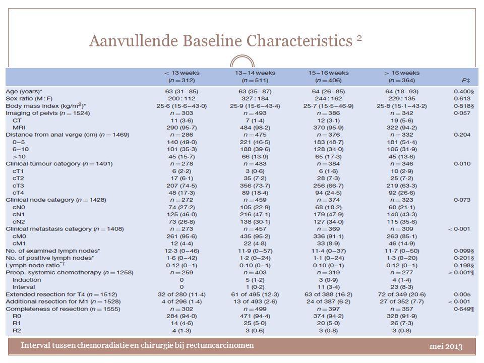 Aanvullende Baseline Characteristics 2