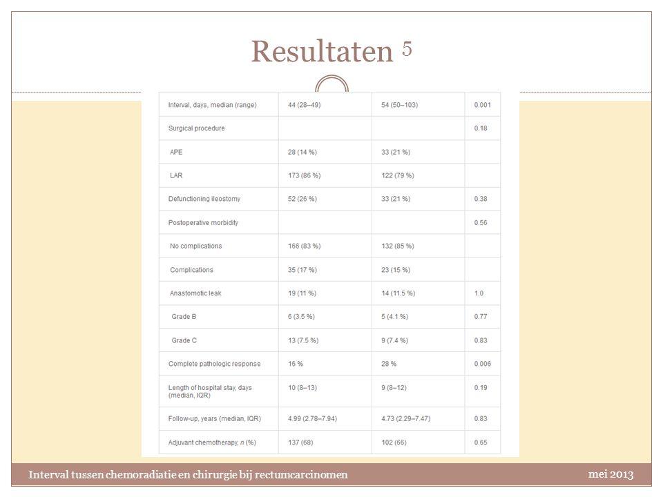 Resultaten 5 Interval tussen chemoradiatie en chirurgie bij rectumcarcinomen mei 2013