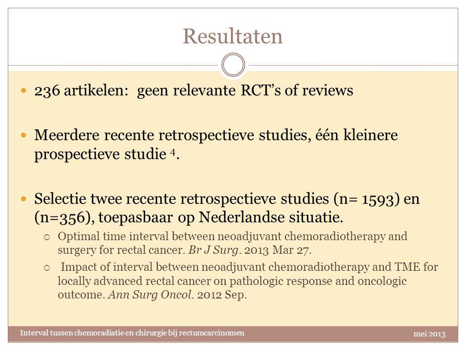 Resultaten 236 artikelen: geen relevante RCT's of reviews