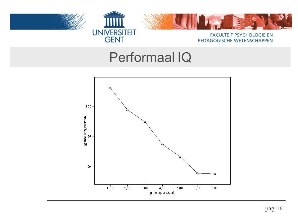 Performaal IQ