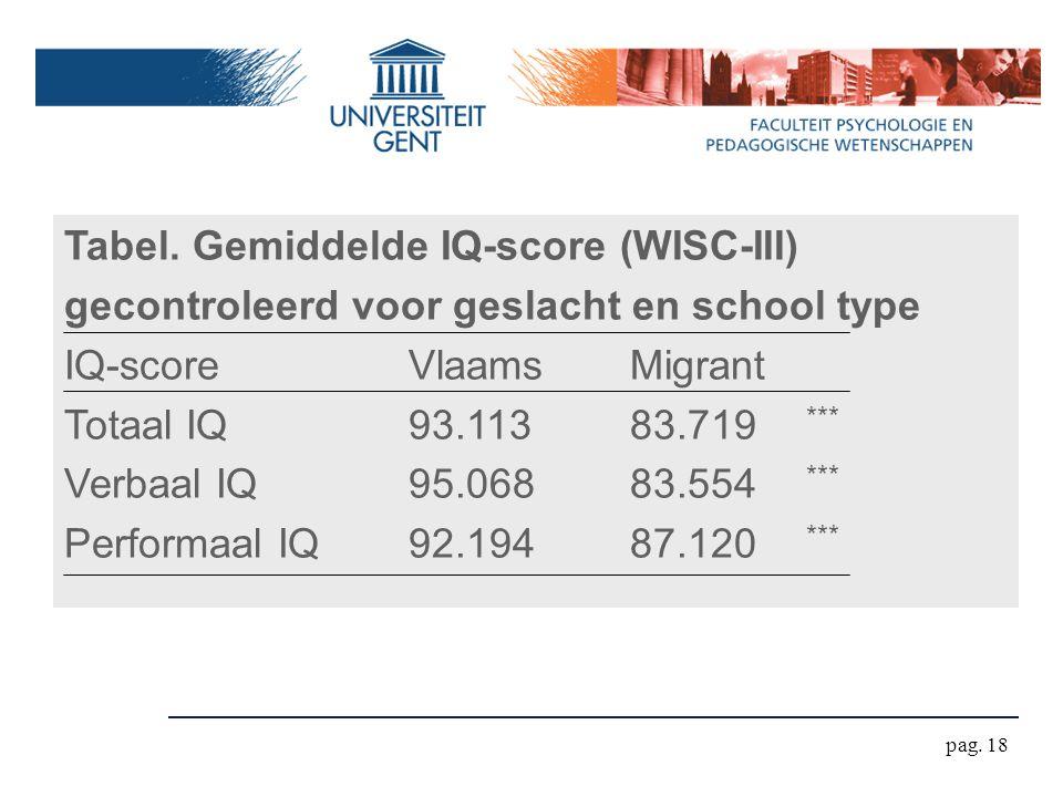 Tabel. Gemiddelde IQ-score (WISC-III)