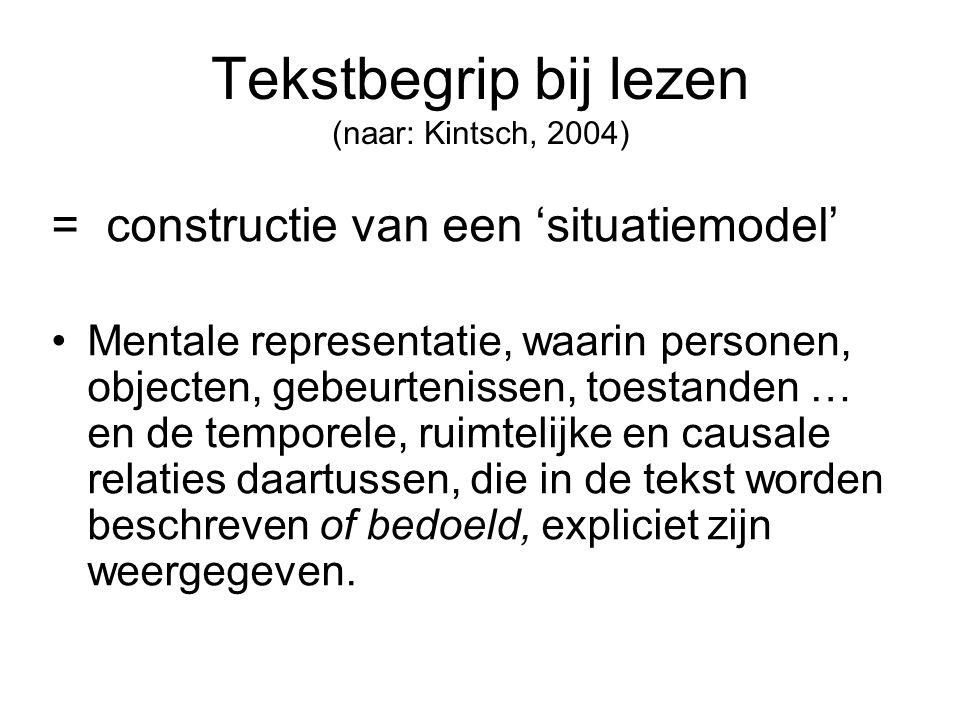 Tekstbegrip bij lezen (naar: Kintsch, 2004)