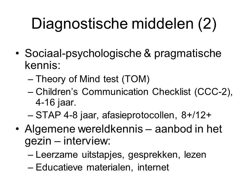 Diagnostische middelen (2)