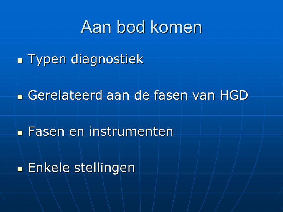 Aan bod komen Typen diagnostiek Gerelateerd aan de fasen van HGD
