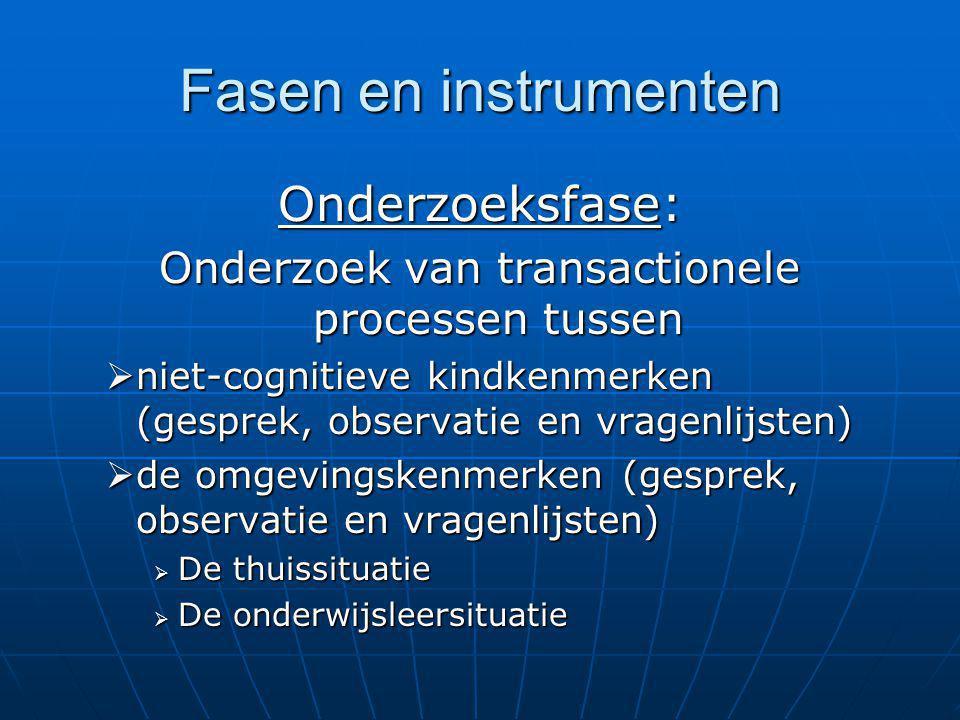 Onderzoek van transactionele processen tussen