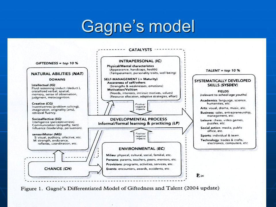 Gagne's model