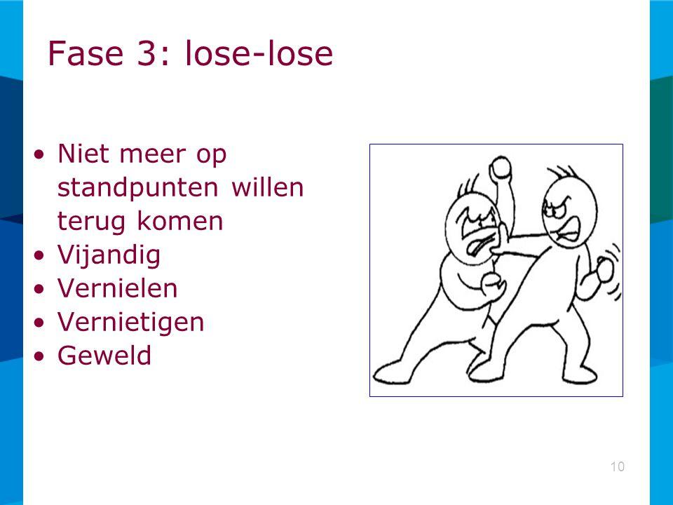 Fase 3: lose-lose Niet meer op standpunten willen terug komen Vijandig