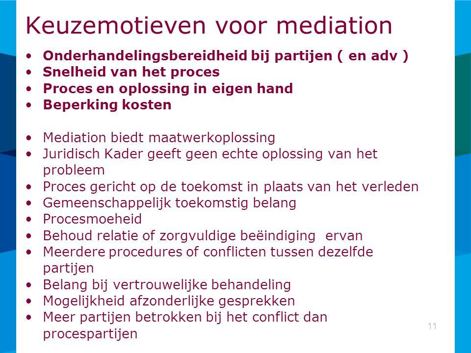 Keuzemotieven voor mediation