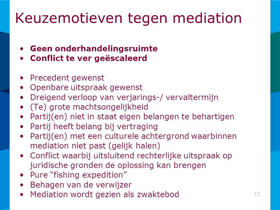 Keuzemotieven tegen mediation