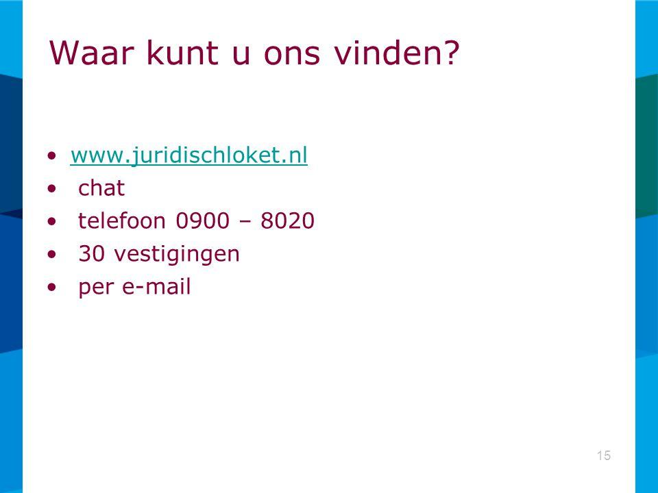 Waar kunt u ons vinden www.juridischloket.nl chat