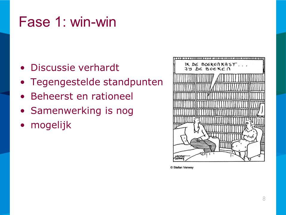 Fase 1: win-win Discussie verhardt Tegengestelde standpunten