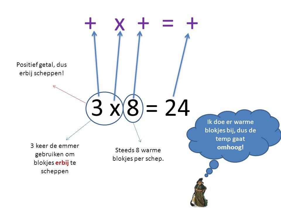 + x + = + 3 x 8 = 24 Positief getal, dus erbij scheppen!