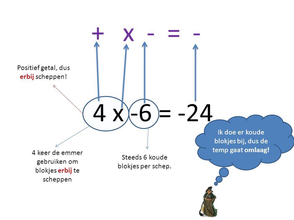 + x - = - 4 x -6 = -24 Positief getal, dus erbij scheppen!