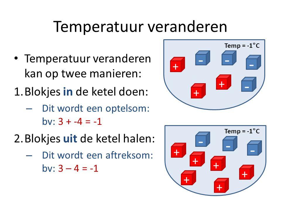 Temperatuur veranderen