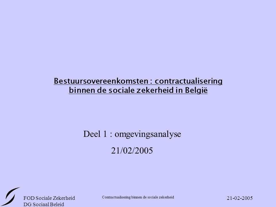 Deel 1 : omgevingsanalyse 21/02/2005