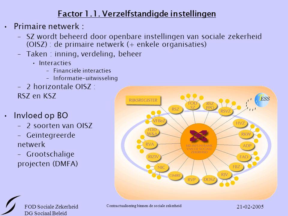 Factor 1.1. Verzelfstandigde instellingen